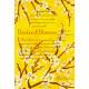Vonný sáček Bamboo&Blossoms Fresh Scents WillowBrook